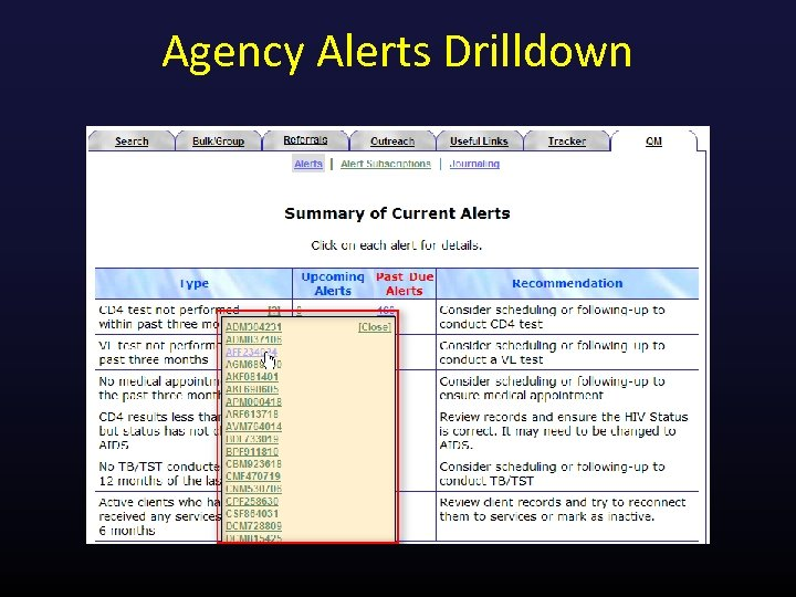 Agency Alerts Drilldown