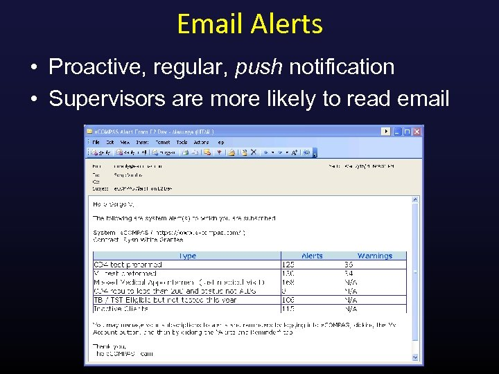 Email Alerts • Proactive, regular, push notification • Supervisors are more likely to read
