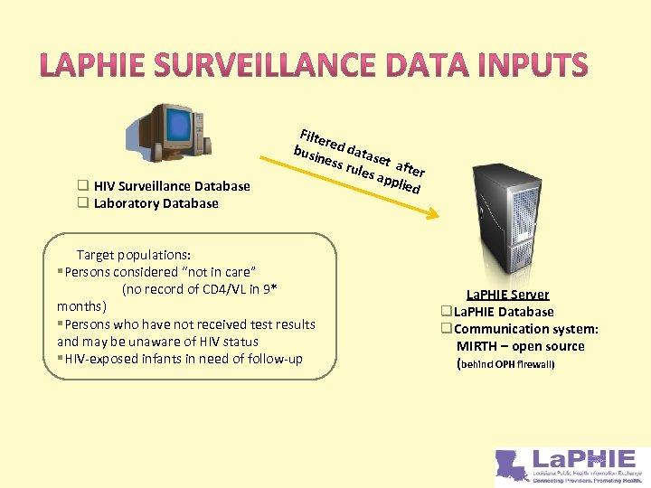 q HIV Surveillance Database q Laboratory Database Filte r busi ed data se ness