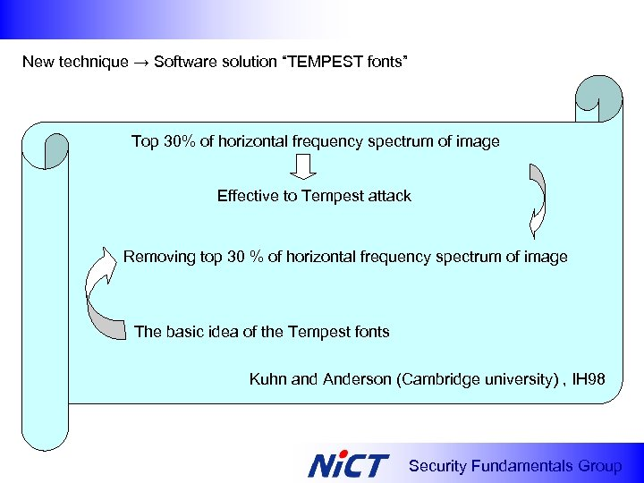 "New technique → Software solution ""TEMPEST fonts"" Top 30% of horizontal frequency spectrum of"