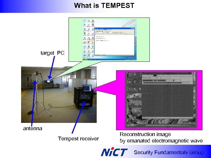 What is TEMPEST target PC antenna Tempest receiver Reconstruction image by emanated electromagnetic wave