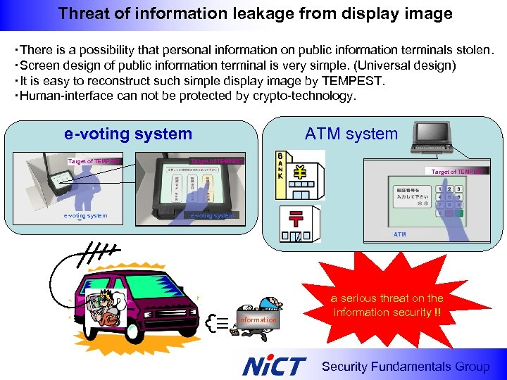 Threat of information leakage from display image ・There is a possibility that personal information