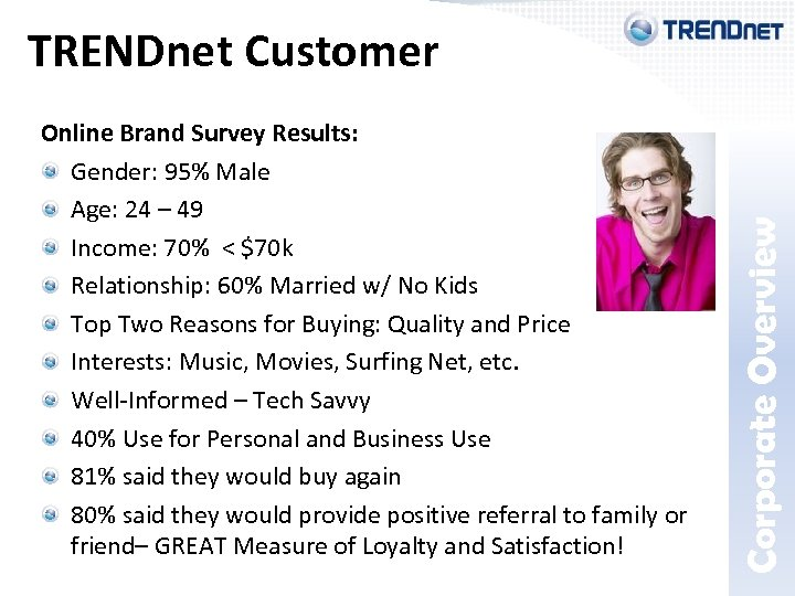 TRENDnet Customer Corporate Overview Online Brand Survey Results: Gender: 95% Male Age: 24 –