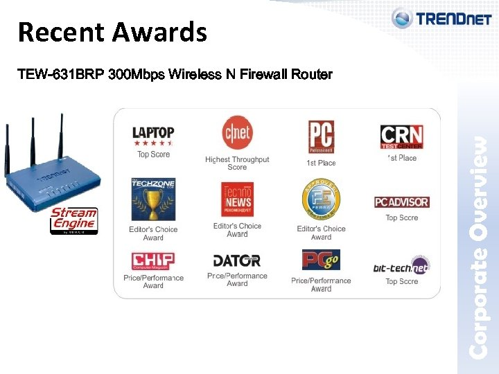 TEW-631 BRP 300 Mbps Wireless N Firewall Router Corporate Overview Recent Awards