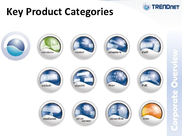 Corporate Overview Key Product Categories