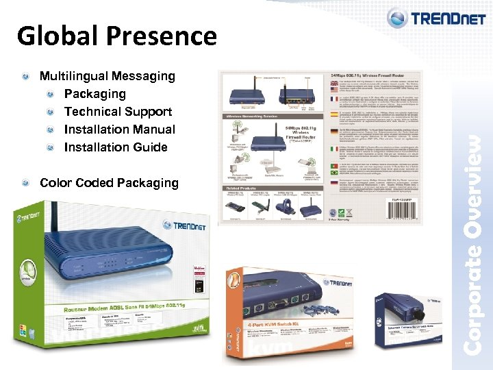 Multilingual Messaging Packaging Technical Support Installation Manual Installation Guide Color Coded Packaging Corporate Overview