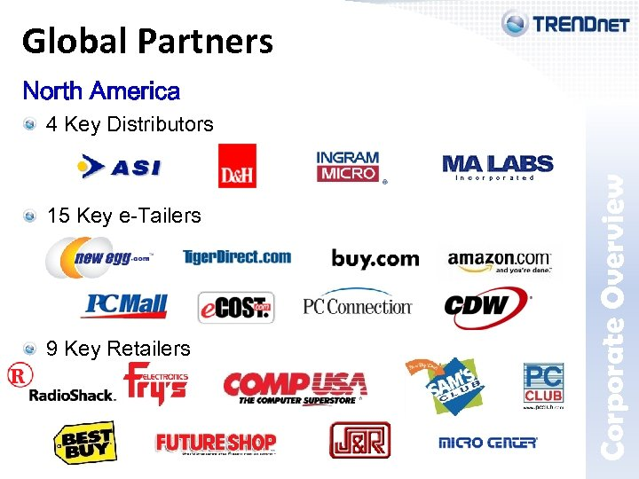 North America 4 Key Distributors 15 Key e-Tailers 9 Key Retailers Corporate Overview Global