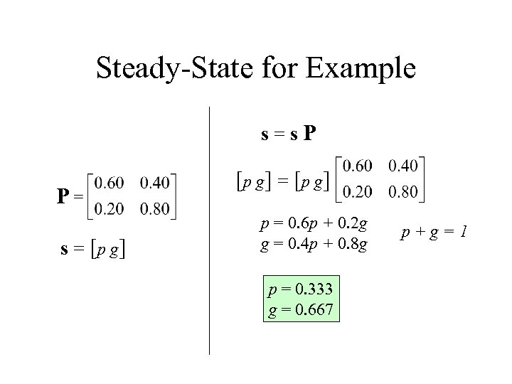 Steady-State for Example s=s. P P s = [p g] p = 0. 6