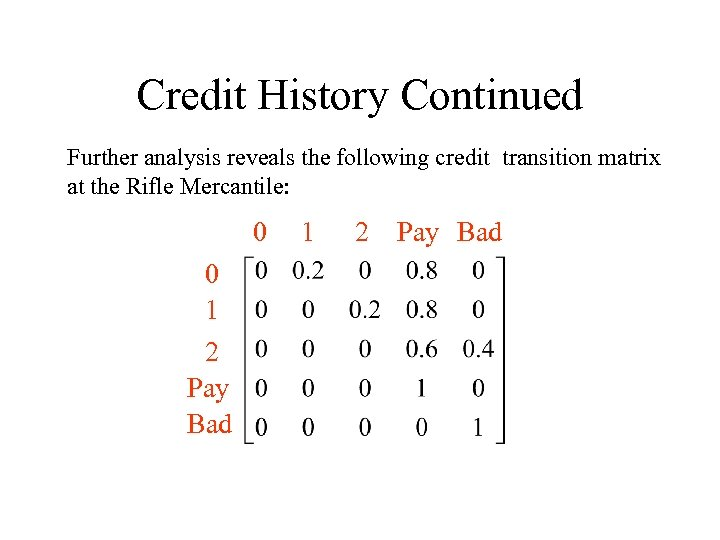 Credit History Continued Further analysis reveals the following credit transition matrix at the Rifle