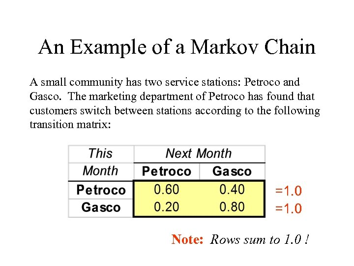 An Example of a Markov Chain A small community has two service stations: Petroco