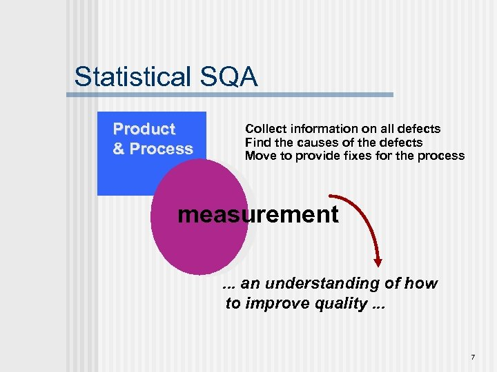 Statistical SQA Product & Process Collect information on all defects Find the causes of