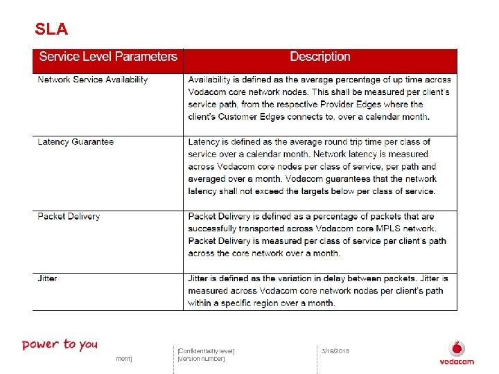 SLA 18 [Presentation title] [Vodacom division / department] [Confidentiality level] [Version number] 3/19/2018