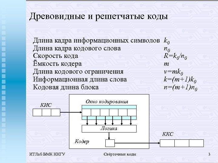 Древовидные и решетчатые коды Длина кадра информационных символов Длина кадра кодового слова Скорость кода