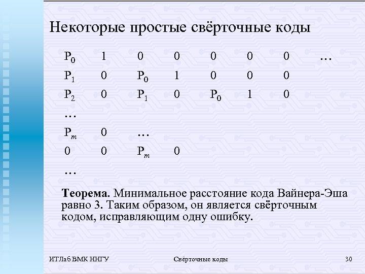 Некоторые простые свёрточные коды P 0 1 0 0 0 P 1 0 P