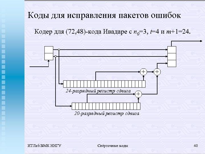 Коды для исправления пакетов ошибок Кодер для (72, 48)-кода Ивадаре с n 0=3, t=4