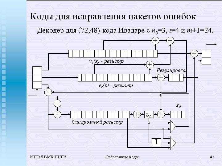 Коды для исправления пакетов ошибок Декодер для (72, 48)-кода Ивадаре с n 0=3, t=4