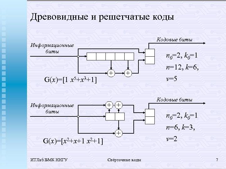Древовидные и решетчатые коды Кодовые биты Информационные биты G(x)=[1 x 5+x 3+1] Информационные биты