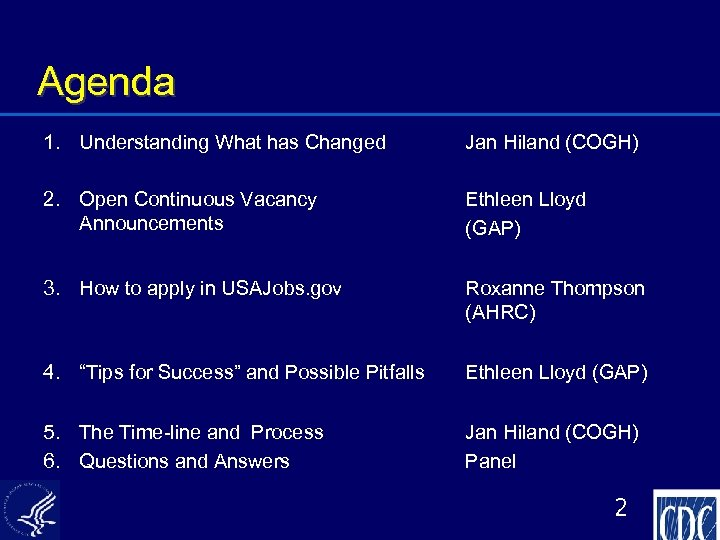 Agenda 1. Understanding What has Changed Jan Hiland (COGH) 2. Open Continuous Vacancy Announcements
