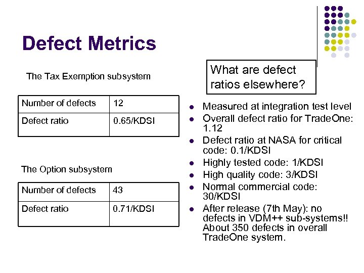 Defect Metrics What are defect ratios elsewhere? The Tax Exemption subsystem Number of defects