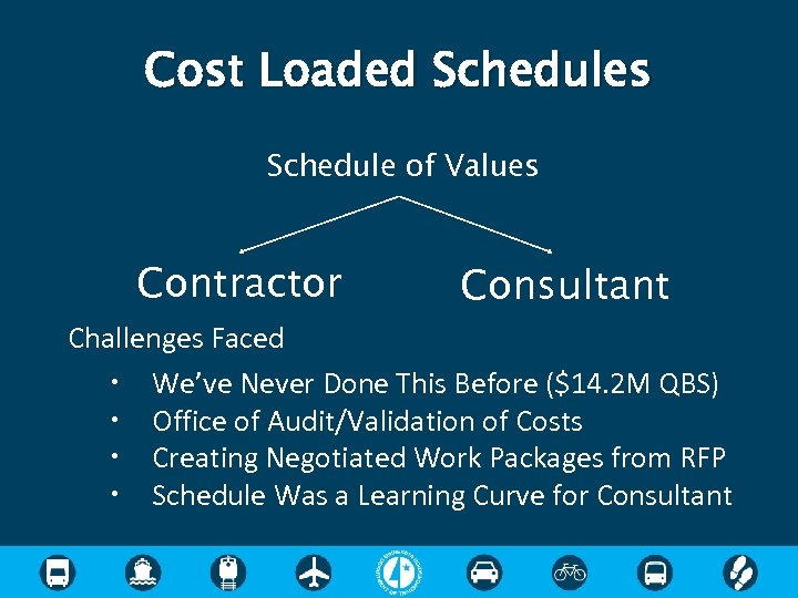 Cost Loaded Schedules Schedule of Values Contractor Consultant Challenges Faced We've Never Done This