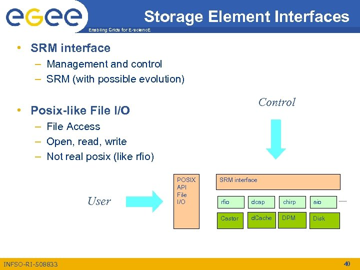 Storage Element Interfaces Enabling Grids for E-scienc. E • SRM interface – Management and