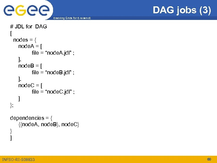 DAG jobs (3) Enabling Grids for E-scienc. E # JDL for DAG [ nodes