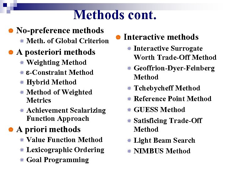Methods cont. | No-preference methods of Global Criterion | Interactive methods Interactive Surrogate |