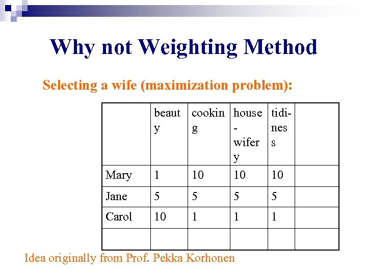 Why not Weighting Method Selecting a wife (maximization problem): tidines s Mary beaut cookin