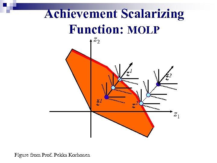 Achievement Scalarizing Function: MOLP z 2 z 1 ž 1 Figure from Prof. Pekka