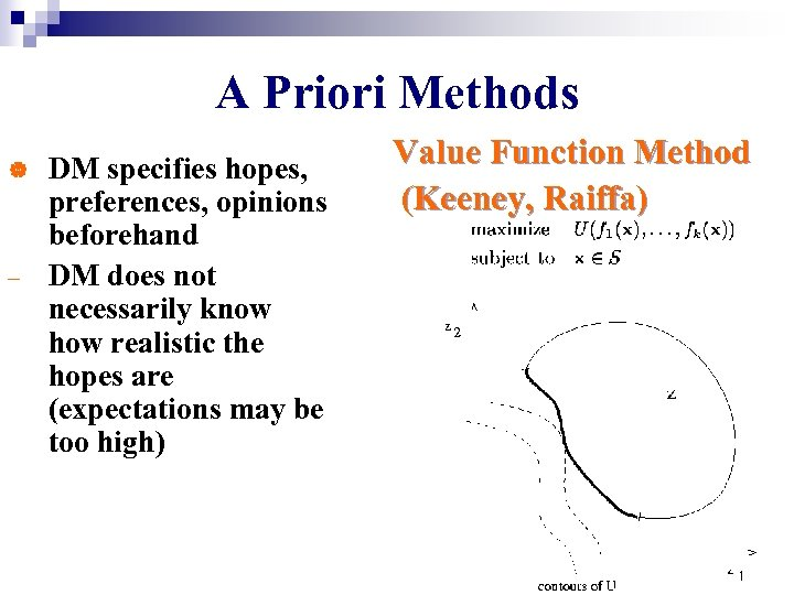 A Priori Methods | - DM specifies hopes, preferences, opinions beforehand DM does not