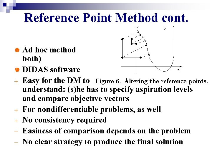 Reference Point Method cont. Ad hoc method (or both) | DIDAS software + Easy