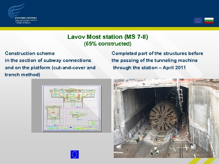 Lavov Most station (МS 7 -ІІ) (65% constructed) Construction scheme in the section of