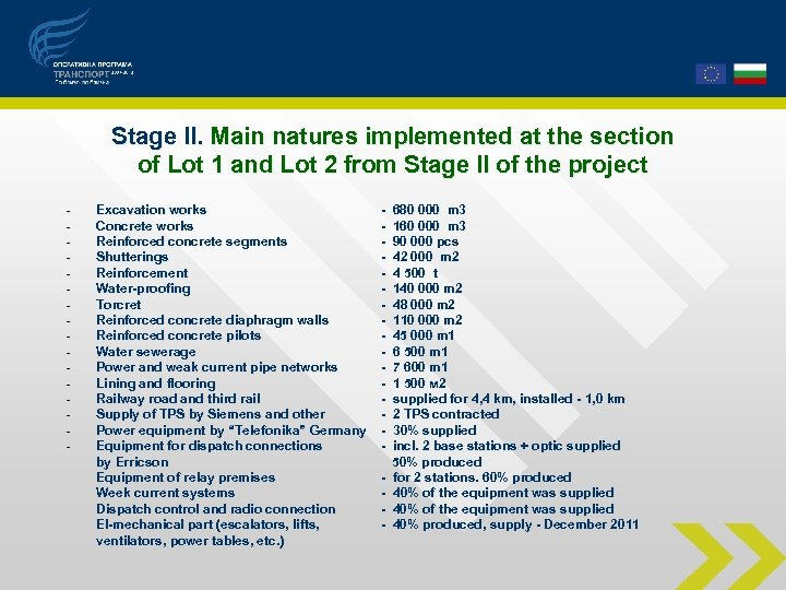 Stage II. Main natures implemented at the section of Lot 1 and Lot 2