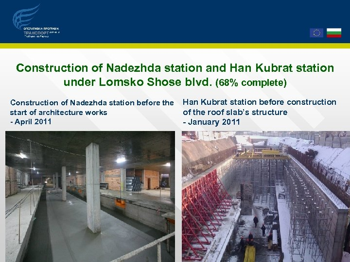 Construction of Nadezhda station and Han Kubrat station under Lomsko Shose blvd. (68% complete)
