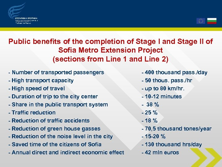 Public benefits of the completion of Stage І and Stage ІІ of Sofia Metro