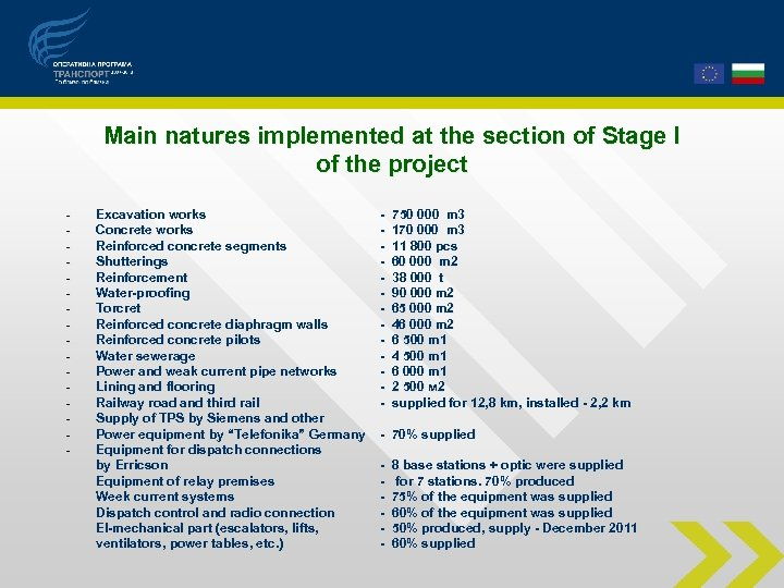 Main natures implemented at the section of Stage I of the project - Excavation