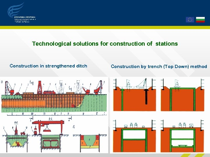 Technological solutions for construction of stations Construction in strengthened ditch Construction by trench (Top