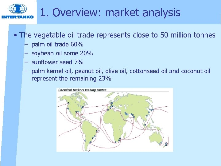 1. Overview: market analysis • The vegetable oil trade represents close to 50 million