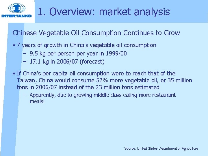 1. Overview: market analysis Chinese Vegetable Oil Consumption Continues to Grow • 7 years