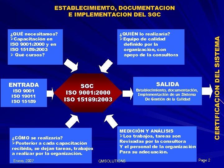 ESTABLECIMIEMTO, DOCUMENTACION E IMPLEMENTACION DEL SGC ENTRADA ISO 9001 ISO 19011 ISO 15189 ¿QUIÉN