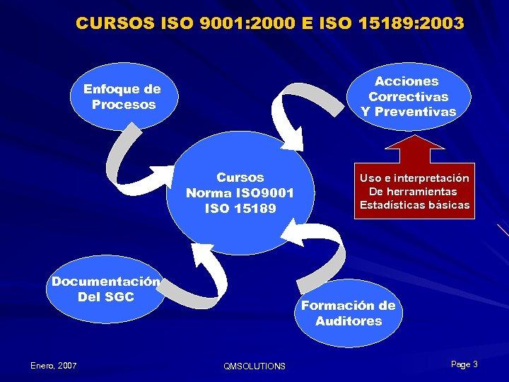 CURSOS ISO 9001: 2000 E ISO 15189: 2003 Acciones Correctivas Y Preventivas Enfoque de