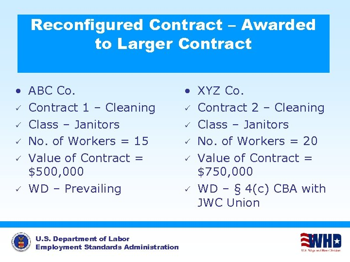Reconfigured Contract – Awarded to Larger Contract • ABC Co. P Contract 1 –