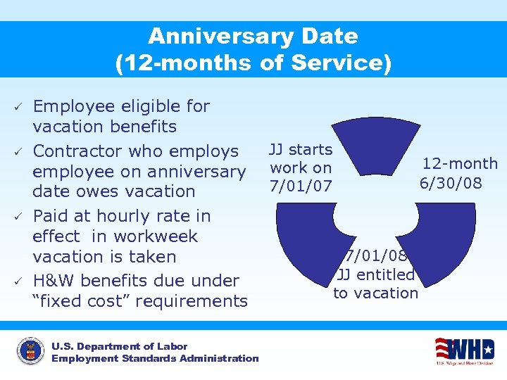 Anniversary Date (12 -months of Service) P P Employee eligible for vacation benefits Contractor