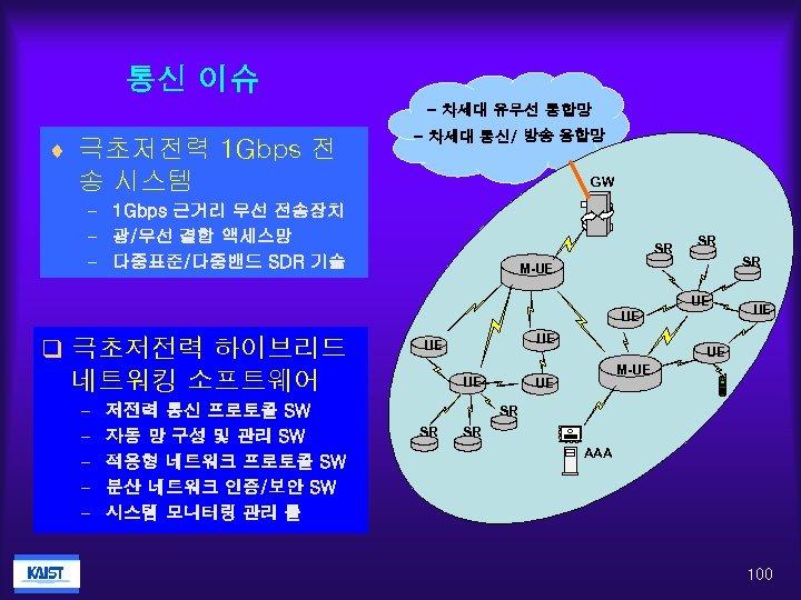 통신 이슈 - 차세대 유무선 통합망 ¨ 극초저전력 1 Gbps 전 - 차세대 통신/