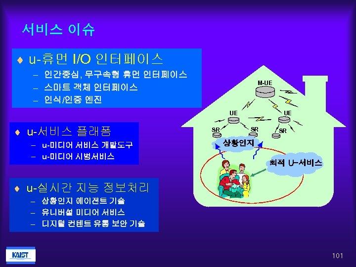 서비스 이슈 ¨ u-휴먼 I/O 인터페이스 – 인간중심, 무구속형 휴먼 인터페이스 – 스마트 객체