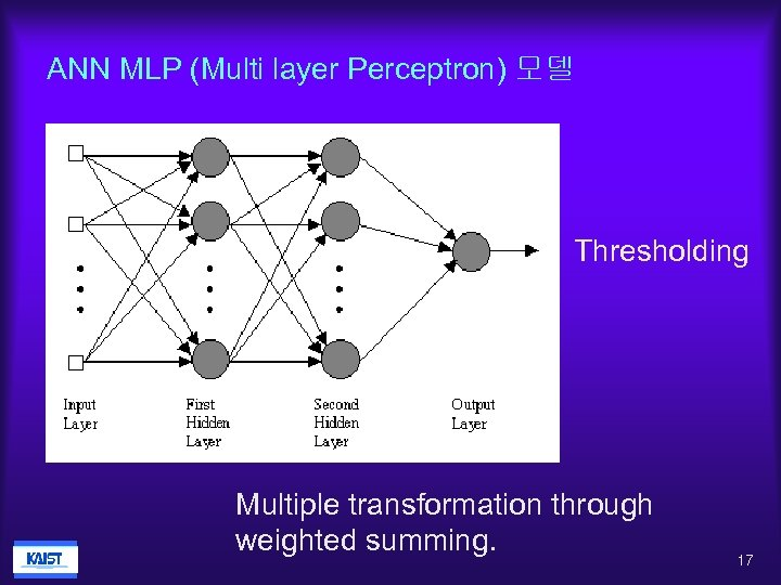 ANN MLP (Multi layer Perceptron) 모델 Thresholding Multiple transformation through weighted summing. 17