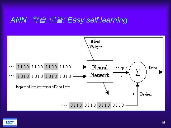 ANN 학습 모델: Easy self learning 19
