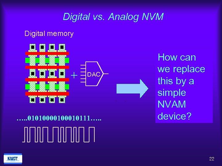 Digital vs. Analog NVM Digital memory + DAC …. . 010100010111…. . How can