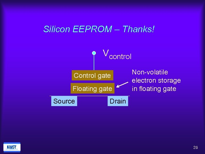 Silicon EEPROM – Thanks! Vcontrol Control gate Floating gate Source Non-volatile electron storage in