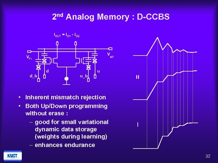 2 nd Analog Memory : D-CCBS IOUT = IO 1 - IO 2 V
